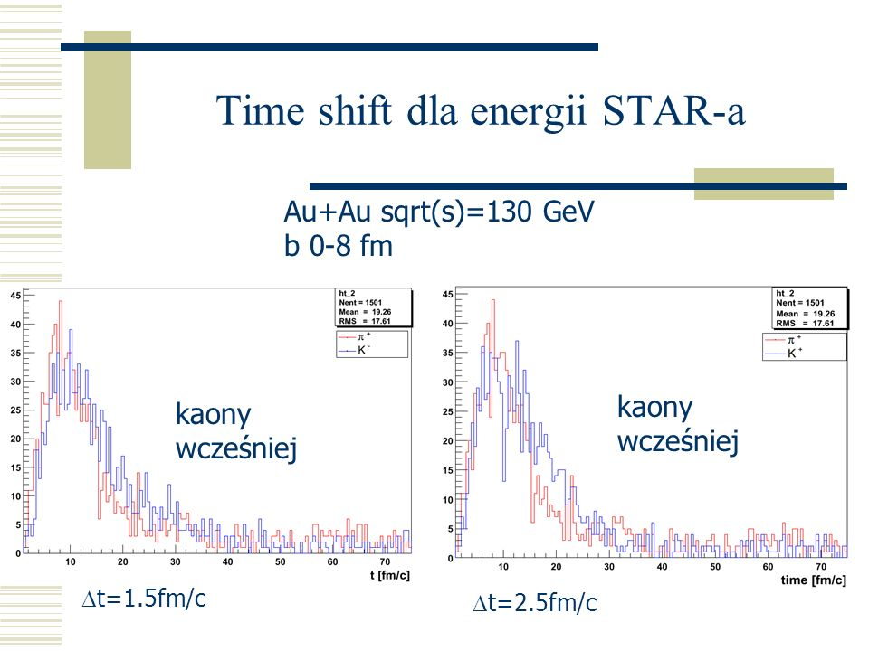 Time shift dla energii STAR-a