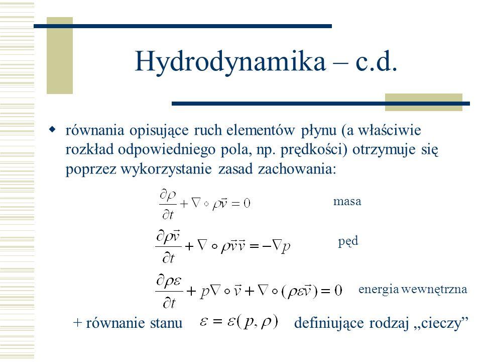 Hydrodynamika – c.d.