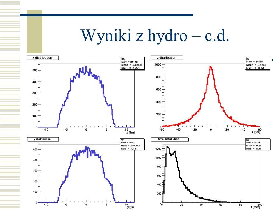 Wyniki z hydro – c.d.