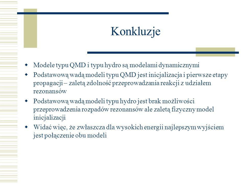 Konkluzje Modele typu QMD i typu hydro są modelami dynamicznymi