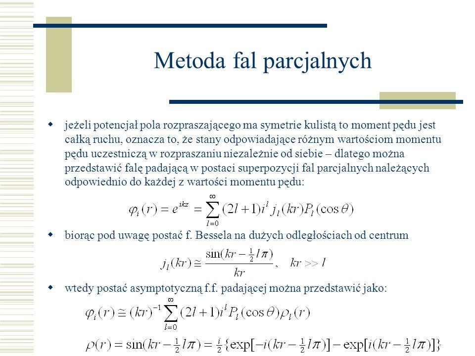 Metoda fal parcjalnych