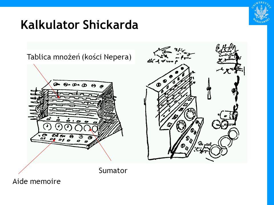 Kalkulator Shickarda Tablica mnożeń (kości Nepera) Sumator
