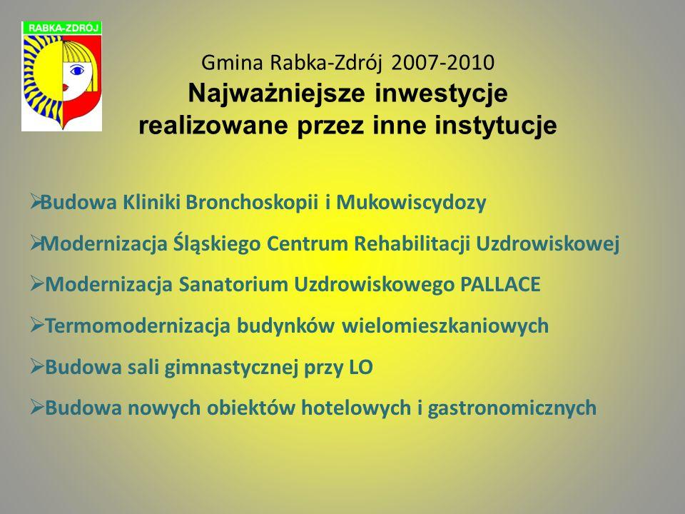 Gmina Rabka-Zdrój Gmina Rabka-Zdrój 2007-2010 Najważniejsze inwestycje realizowane przez inne instytucje.
