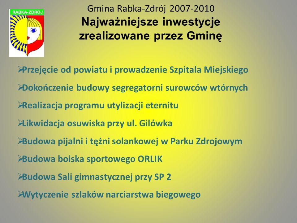Gmina Rabka-Zdrój Gmina Rabka-Zdrój 2007-2010 Najważniejsze inwestycje zrealizowane przez Gminę.