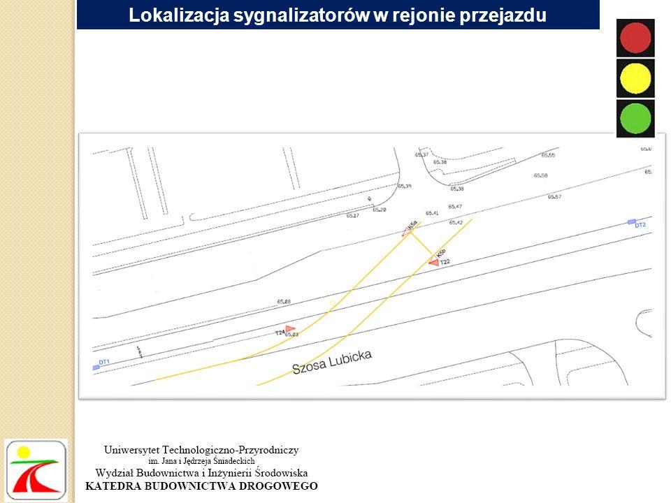 Lokalizacja sygnalizatorów w rejonie przejazdu