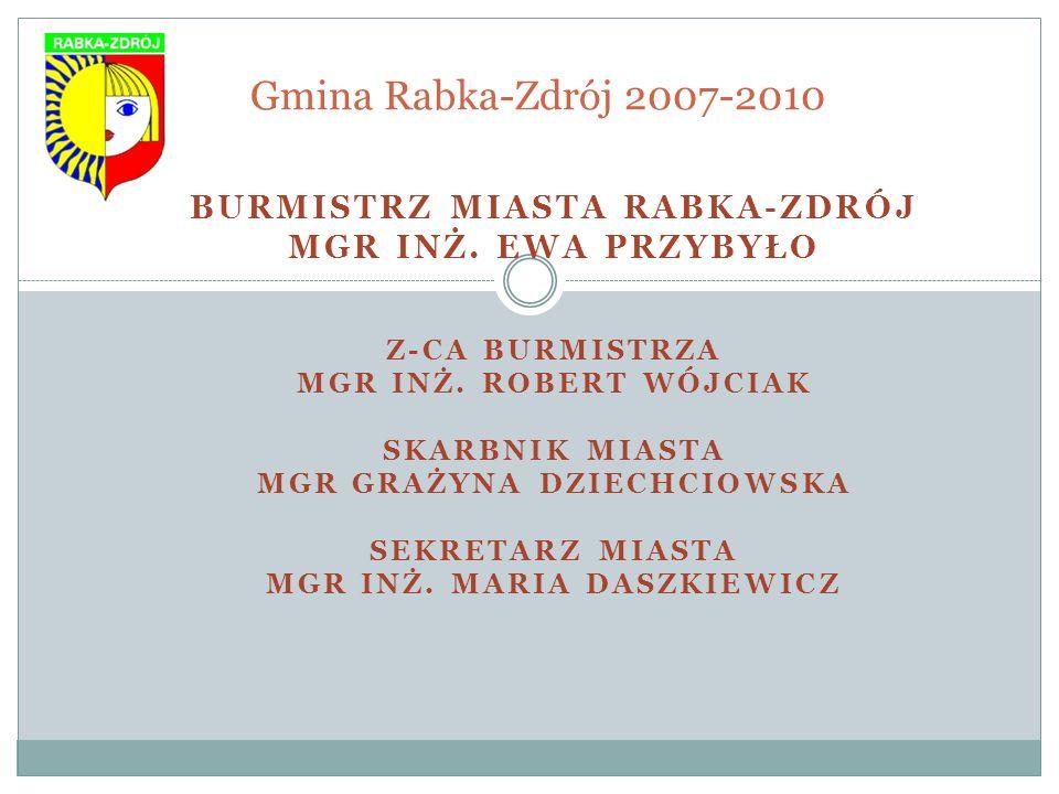 Gmina Rabka-Zdrój 2007-2010 Burmistrz Miasta Rabka-Zdrój