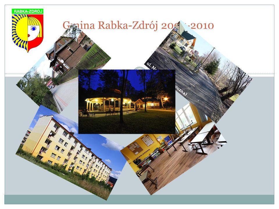 Gmina Rabka-Zdrój Gmina Rabka-Zdrój 2007-2010