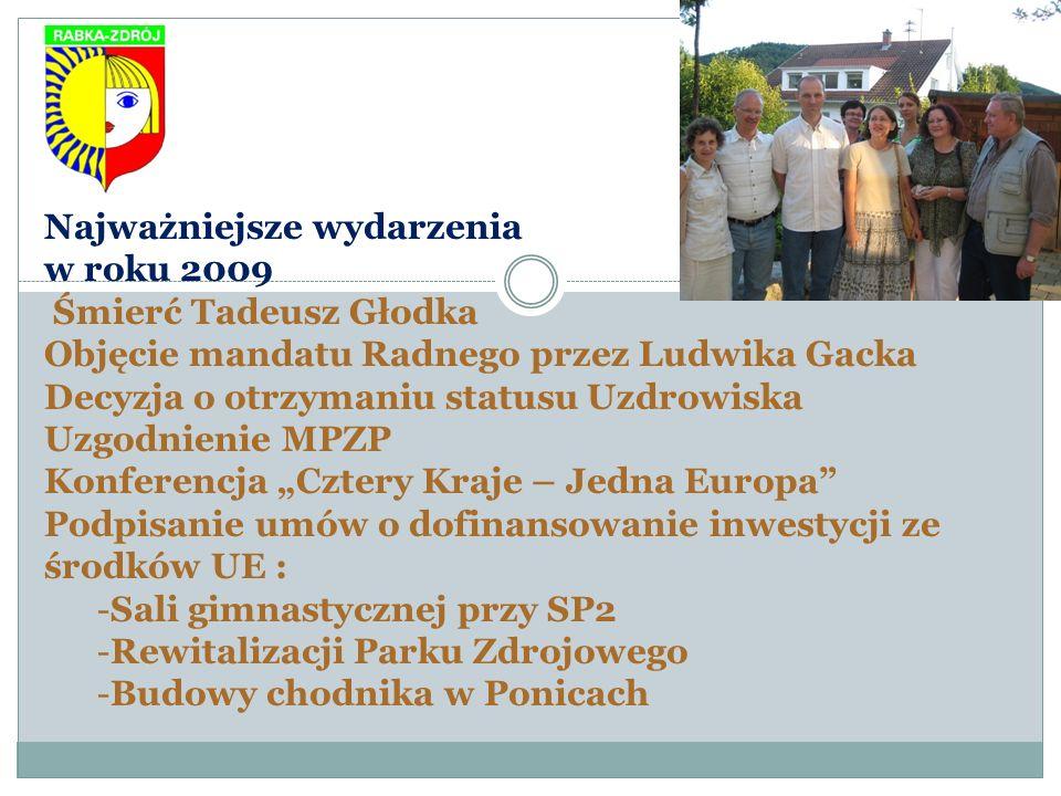 Najważniejsze wydarzenia w roku 2009 Śmierć Tadeusz Głodka