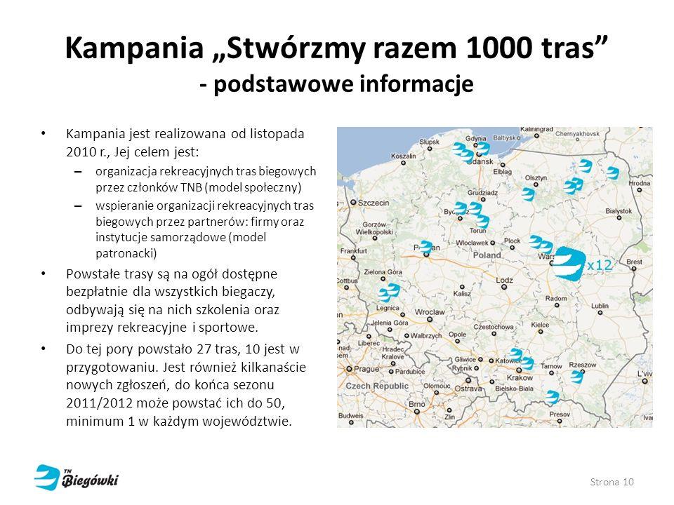 """Kampania """"Stwórzmy razem 1000 tras - podstawowe informacje"""