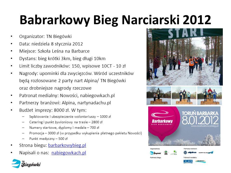 Babrarkowy Bieg Narciarski 2012