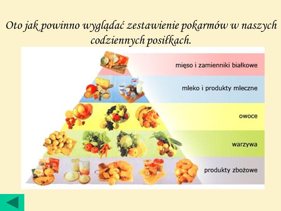 Oto jak powinno wyglądać zestawienie pokarmów w naszych codziennych posiłkach.