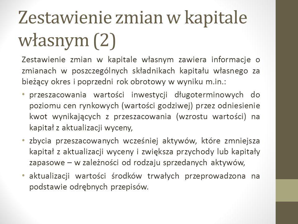 Zestawienie zmian w kapitale własnym (2)