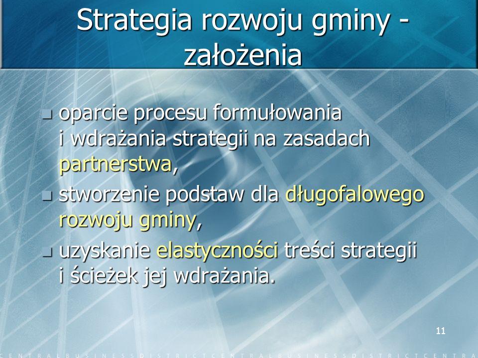 Strategia rozwoju gminy - założenia