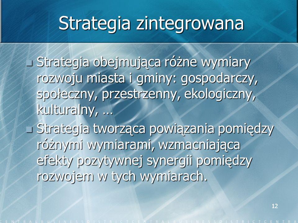 Strategia zintegrowana
