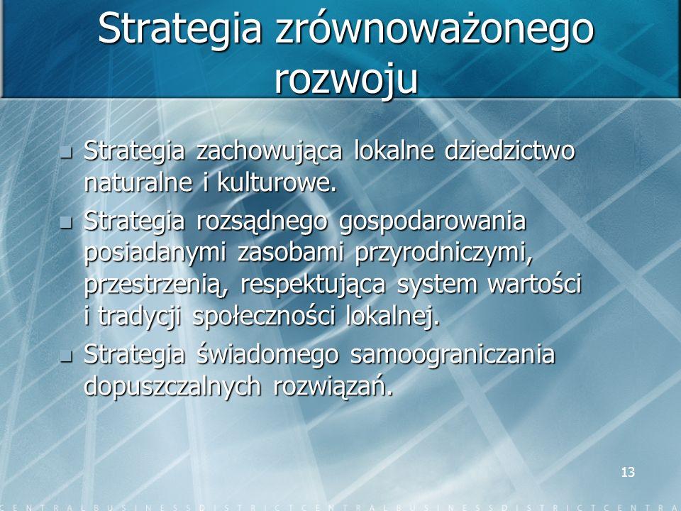 Strategia zrównoważonego rozwoju