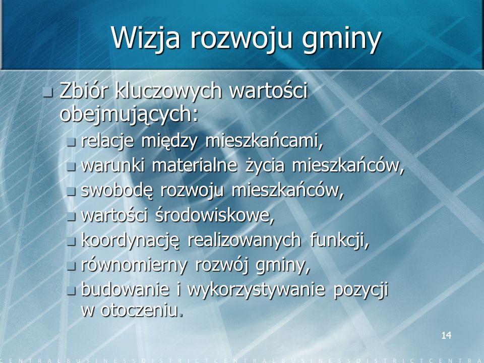 Wizja rozwoju gminy Zbiór kluczowych wartości obejmujących: