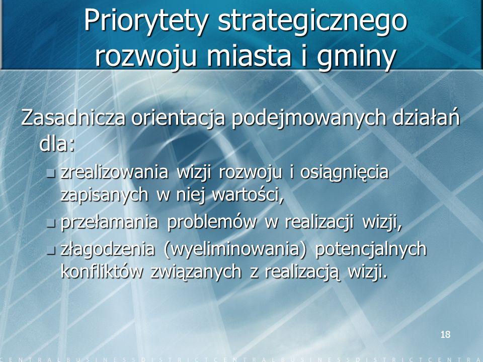 Priorytety strategicznego rozwoju miasta i gminy