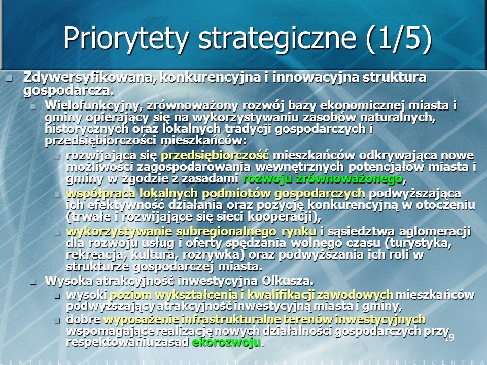 Priorytety strategiczne (1/5)