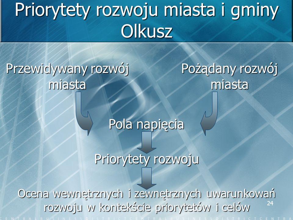 Priorytety rozwoju miasta i gminy Olkusz