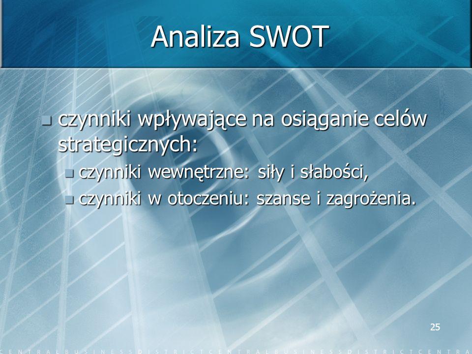 Analiza SWOT czynniki wpływające na osiąganie celów strategicznych: