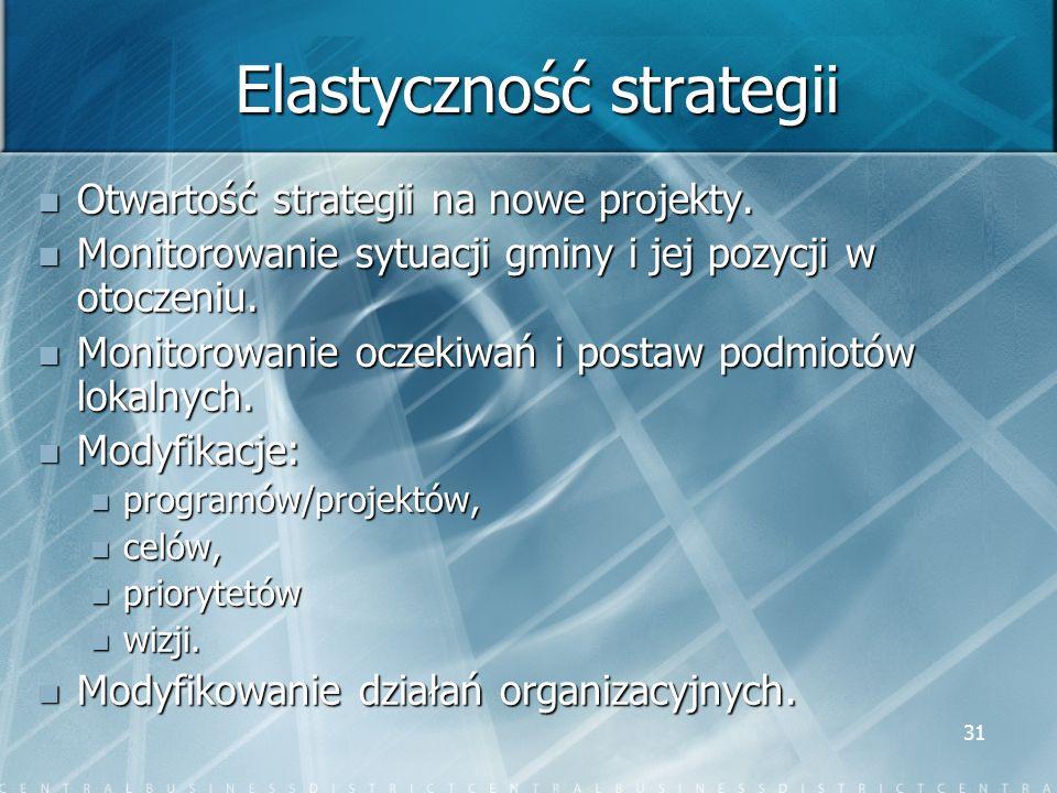 Elastyczność strategii