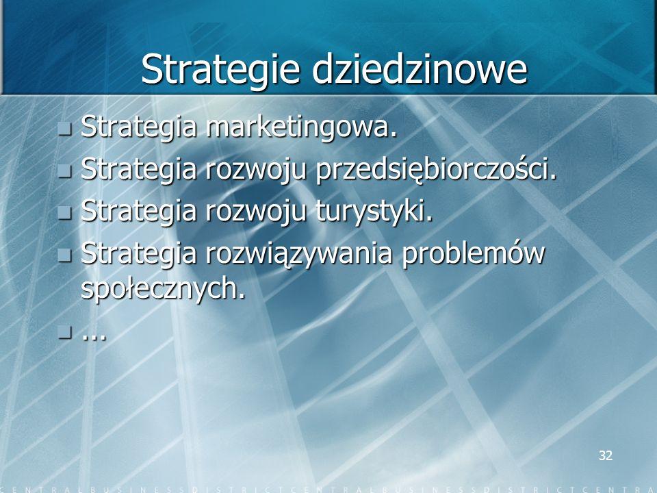 Strategie dziedzinowe