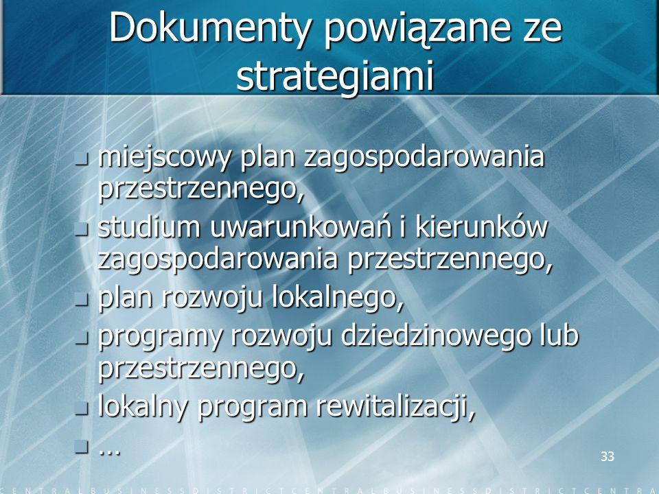 Dokumenty powiązane ze strategiami