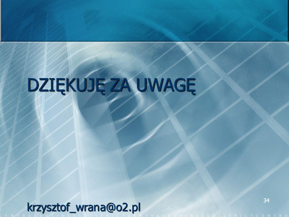 DZIĘKUJĘ ZA UWAGĘ krzysztof_wrana@o2.pl