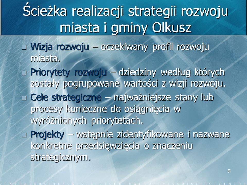 Ścieżka realizacji strategii rozwoju miasta i gminy Olkusz