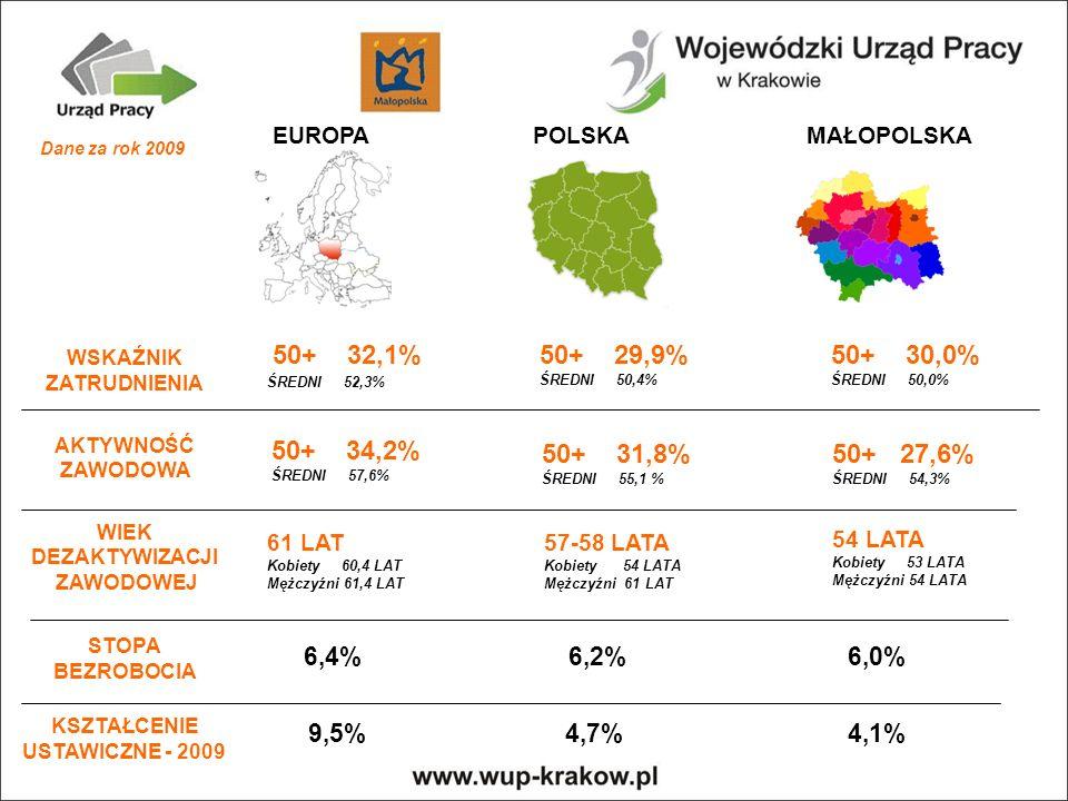 EUROPA POLSKA MAŁOPOLSKA