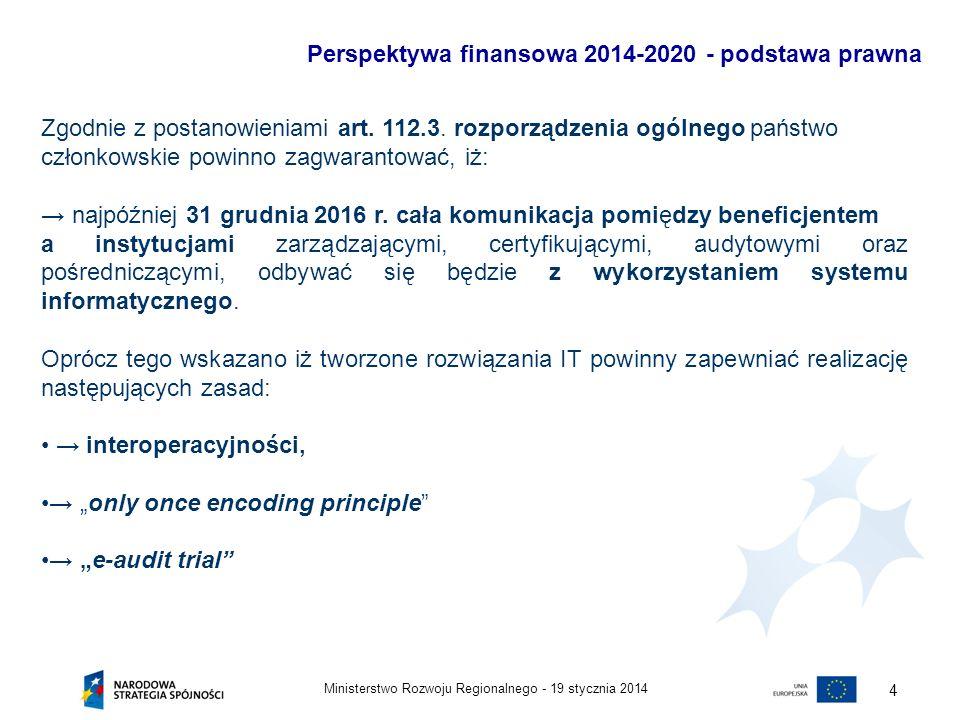 Perspektywa finansowa 2014-2020 - podstawa prawna