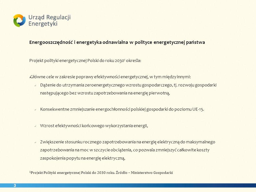Energooszczędność i energetyka odnawialna w polityce energetycznej państwa