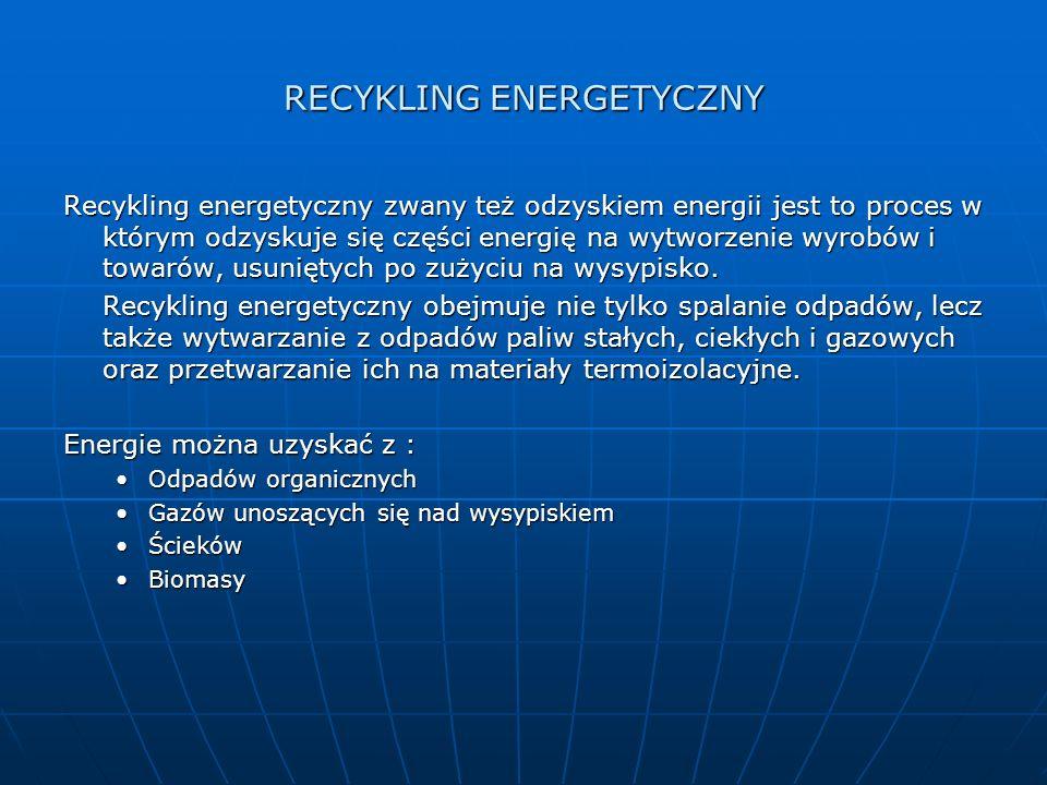 RECYKLING ENERGETYCZNY
