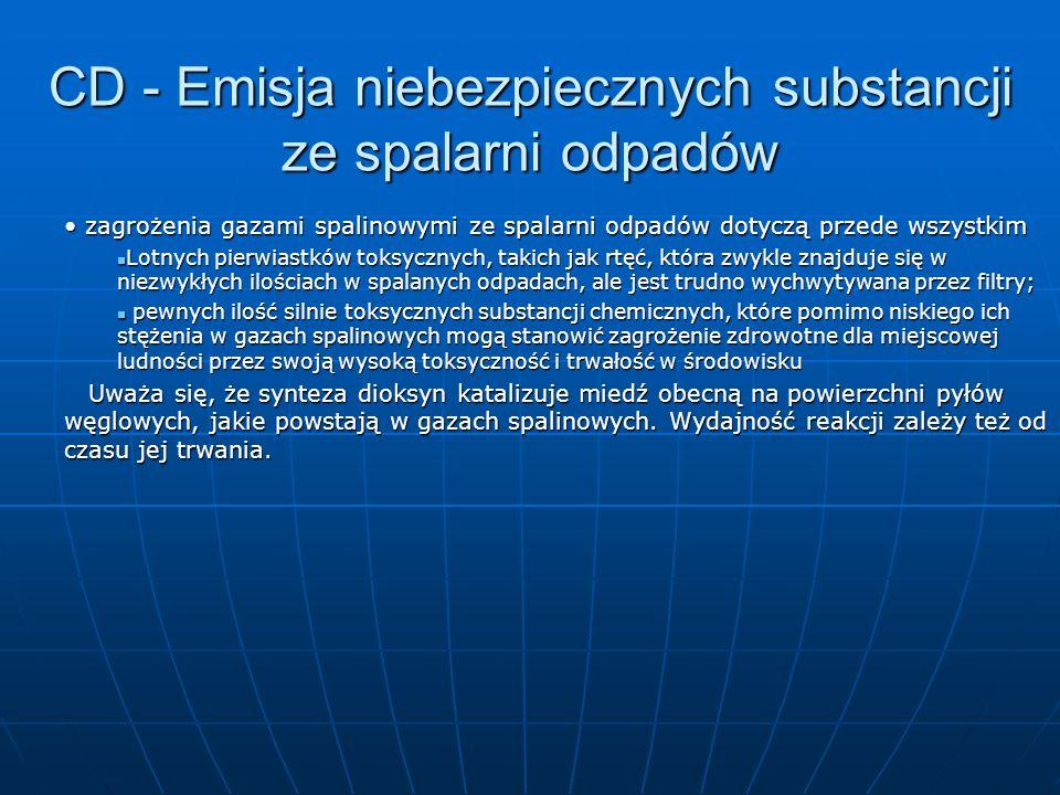 CD - Emisja niebezpiecznych substancji ze spalarni odpadów