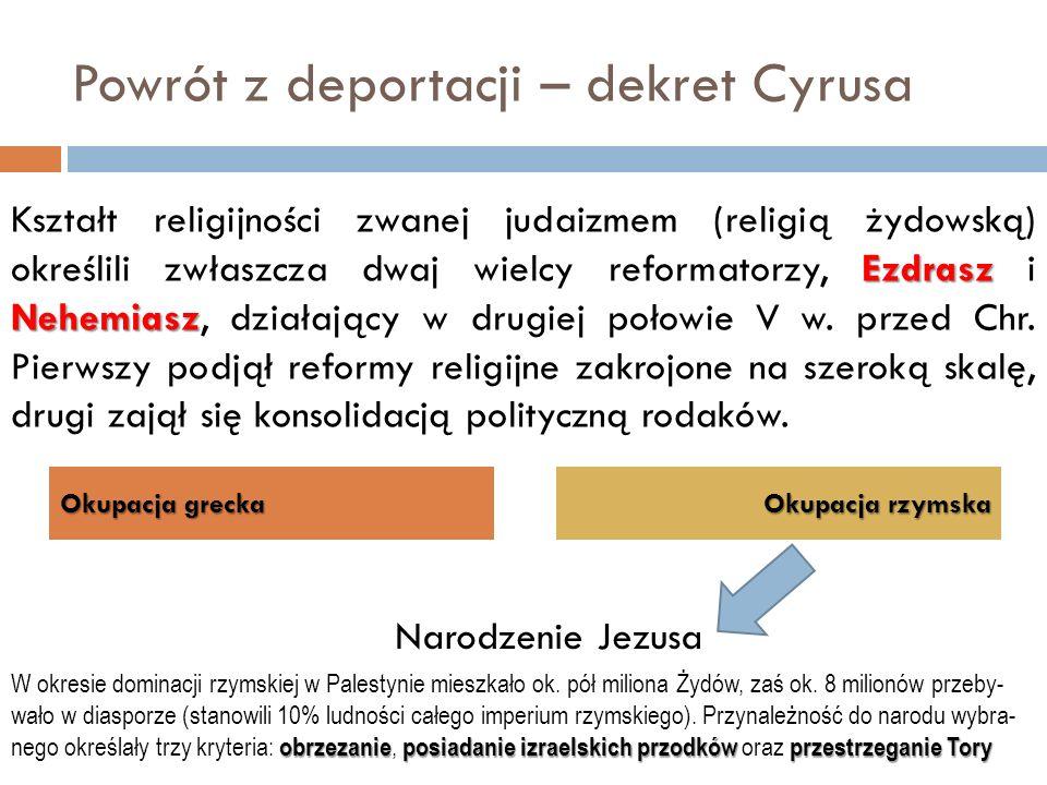 Powrót z deportacji – dekret Cyrusa
