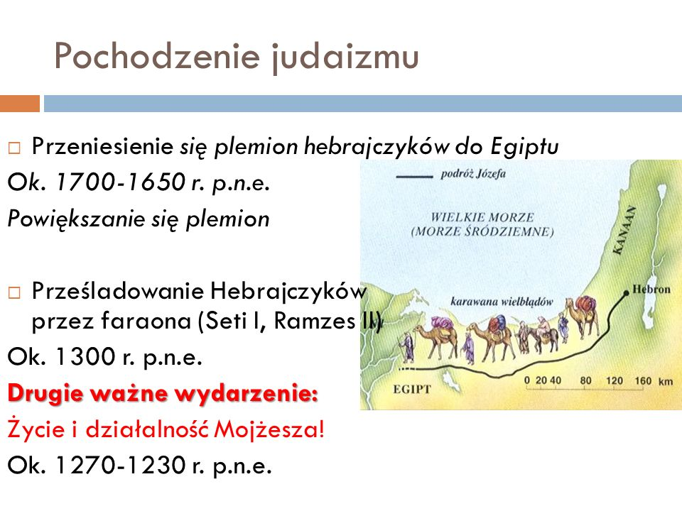 Pochodzenie judaizmu Przeniesienie się plemion hebrajczyków do Egiptu