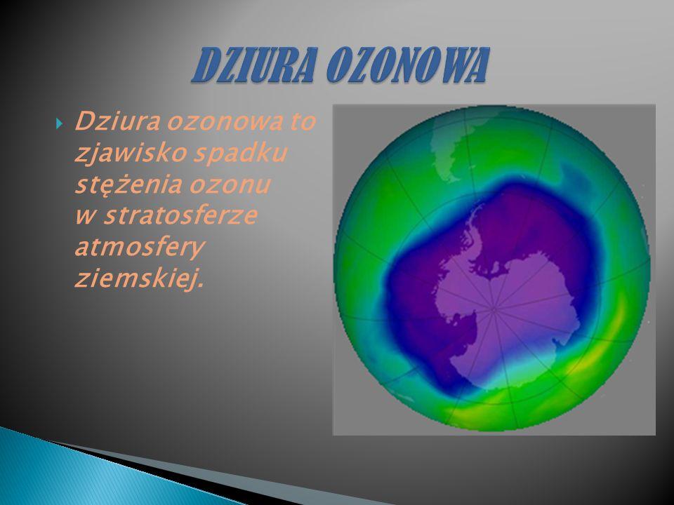 DZIURA OZONOWA Dziura ozonowa to zjawisko spadku stężenia ozonu w stratosferze atmosfery ziemskiej.