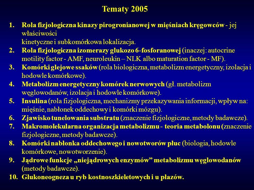 Tematy 2005 Rola fizjologiczna kinazy pirogronianowej w mięśniach kręgowców - jej właściwości. kinetyczne i subkomórkowa lokalizacja.