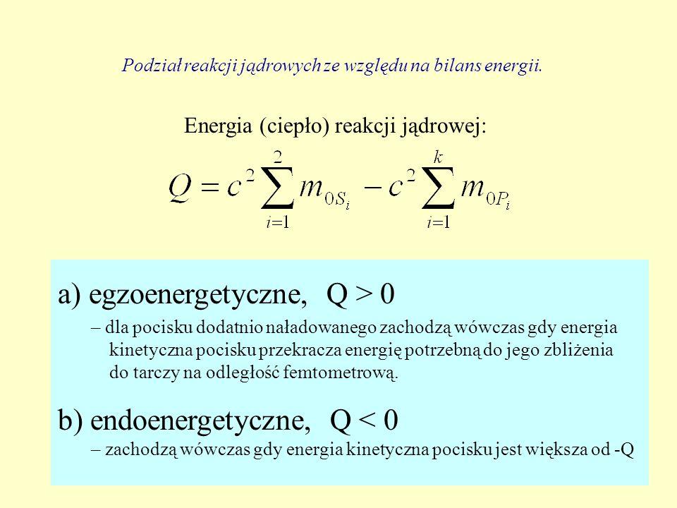 a) egzoenergetyczne, Q > 0
