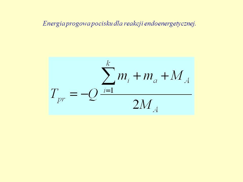 Energia progowa pocisku dla reakcji endoenergetycznej.