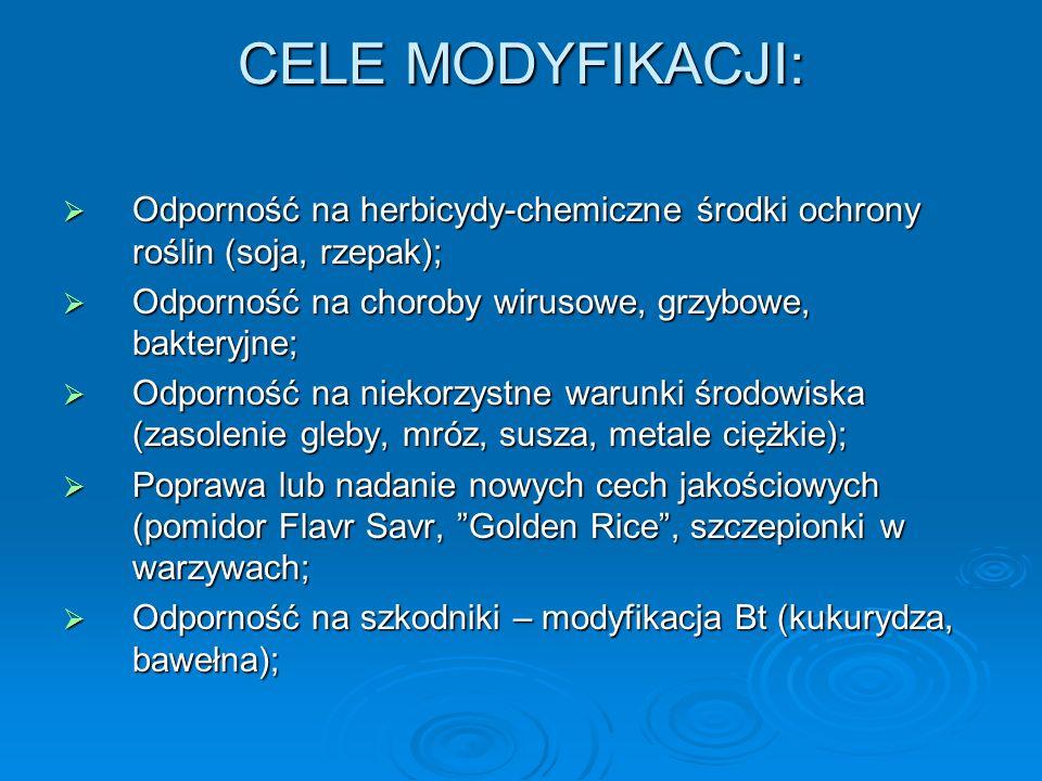 CELE MODYFIKACJI:Odporność na herbicydy-chemiczne środki ochrony roślin (soja, rzepak); Odporność na choroby wirusowe, grzybowe, bakteryjne;