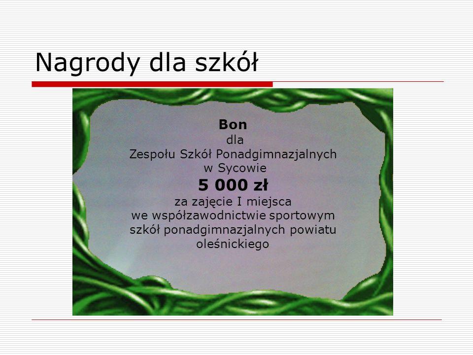 Nagrody dla szkół 5 000 zł Bon dla Zespołu Szkół Ponadgimnazjalnych
