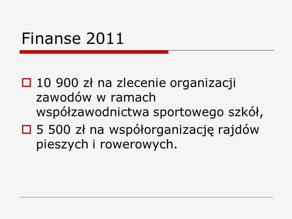 Finanse 2011 10 900 zł na zlecenie organizacji zawodów w ramach współzawodnictwa sportowego szkół,