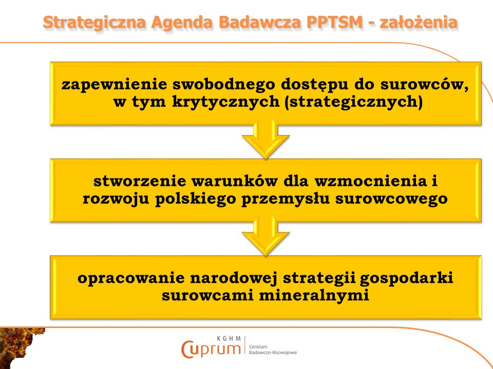 Strategiczna Agenda Badawcza PPTSM - założenia