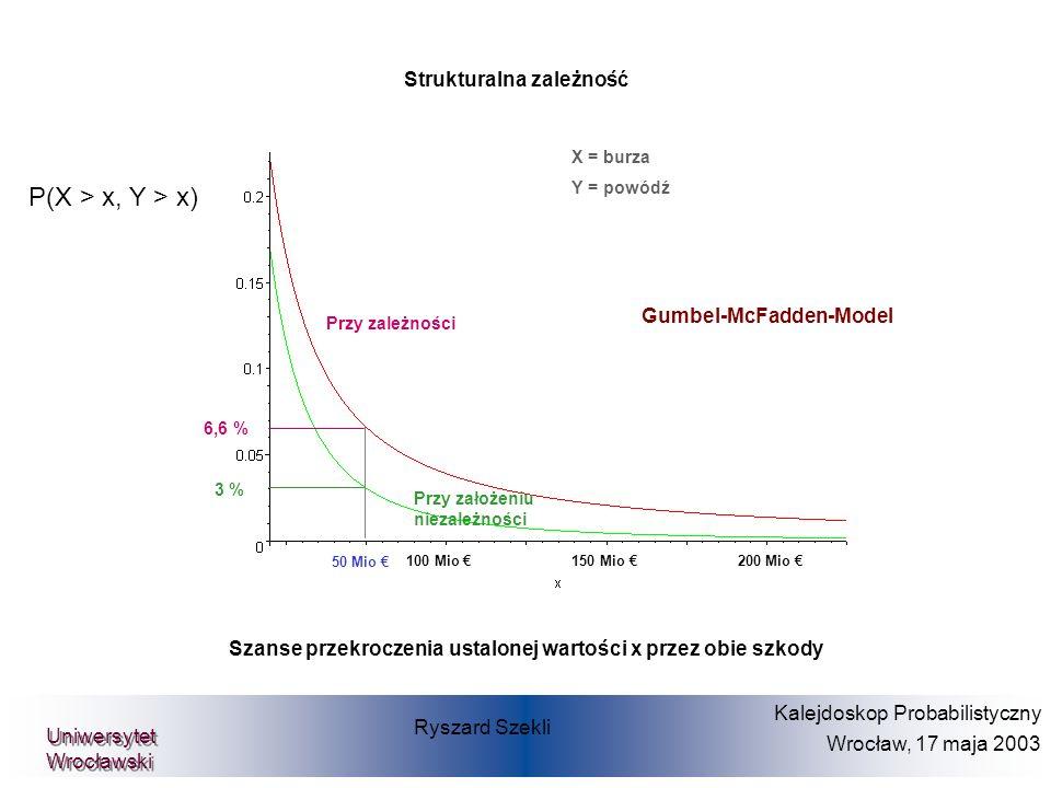 P(X > x, Y > x) Strukturalna zależność Gumbel-McFadden-Model