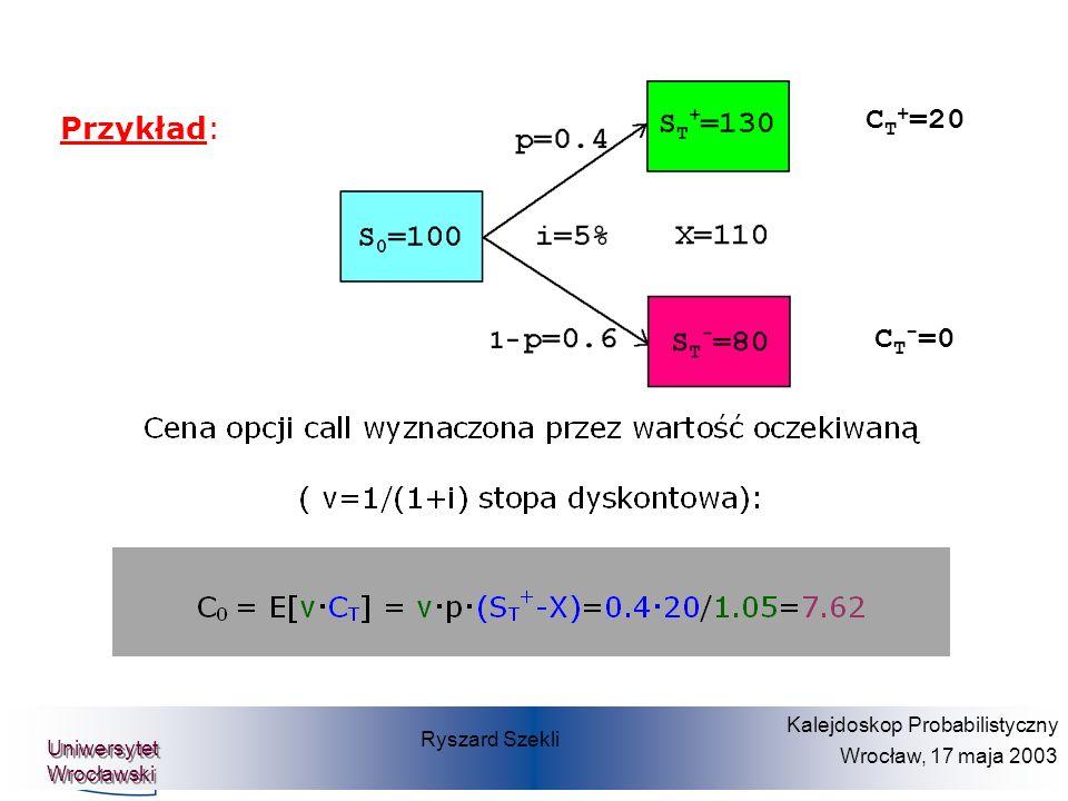CT+=20 CT-=0 Przykład: Prof. Dr. Dietmar Pfeifer Teilprojekt