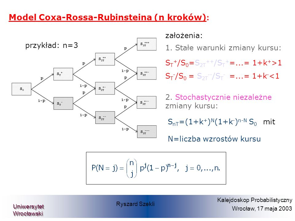 Model Coxa-Rossa-Rubinsteina (n kroków):