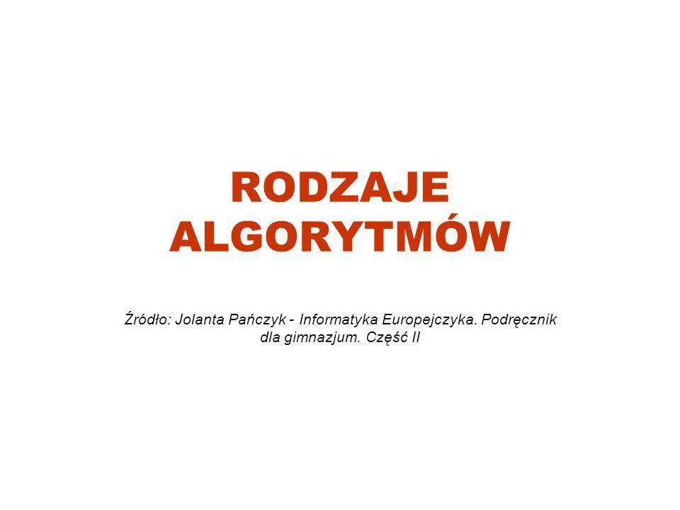 RODZAJE ALGORYTMÓW Źródło: Jolanta Pańczyk - Informatyka Europejczyka.