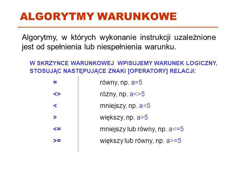 ALGORYTMY WARUNKOWE Algorytmy, w których wykonanie instrukcji uzależnione jest od spełnienia lub niespełnienia warunku.