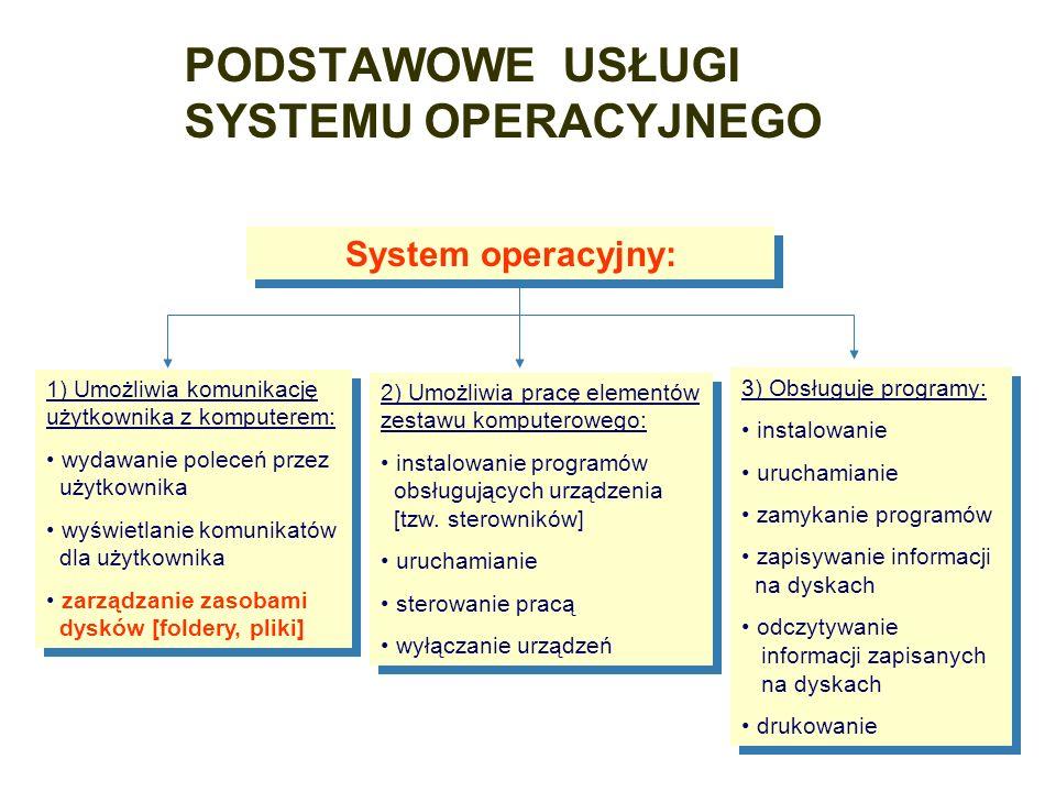 PODSTAWOWE USŁUGI SYSTEMU OPERACYJNEGO